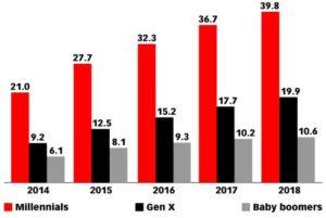 adblockers stats